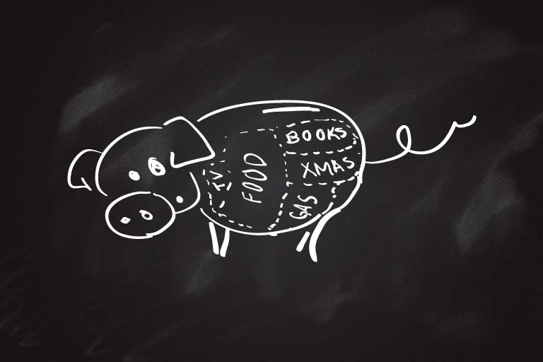 A drawing of a pig with parts portioned off with the words Food, Books, Xmas, and Gas written on him.